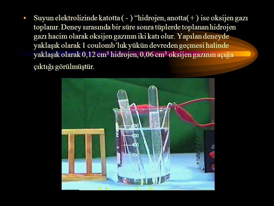 Suyun elektrolizinde katotta ( - ) hidrojen, anotta( + ) ise oksijen gazı toplanır.
