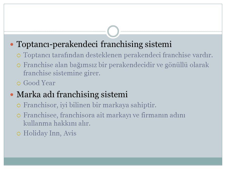 Toptancı-perakendeci franchising sistemi