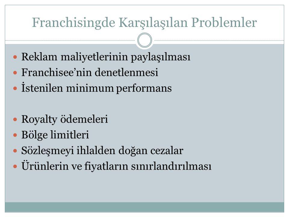 Franchisingde Karşılaşılan Problemler