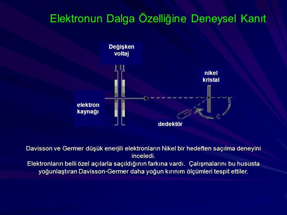 Elektronun Dalga Özelliğine Deneysel Kanıt
