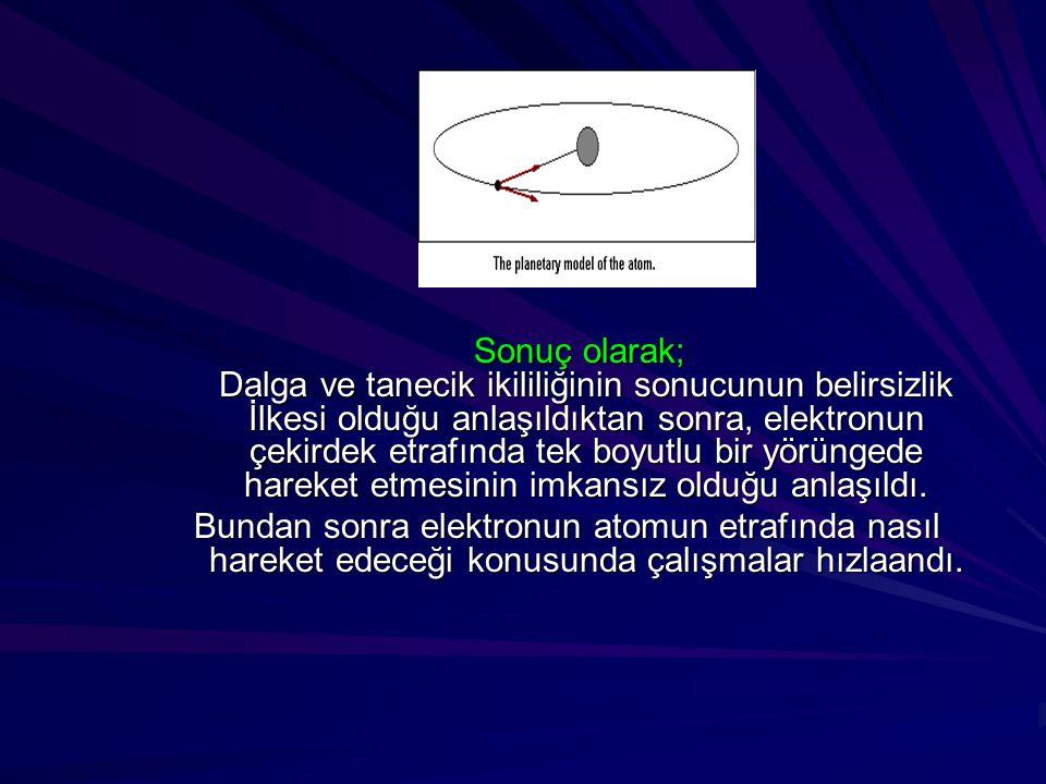 Sonuç olarak; Dalga ve tanecik ikililiğinin sonucunun belirsizlik İlkesi olduğu anlaşıldıktan sonra, elektronun çekirdek etrafında tek boyutlu bir yörüngede hareket etmesinin imkansız olduğu anlaşıldı.