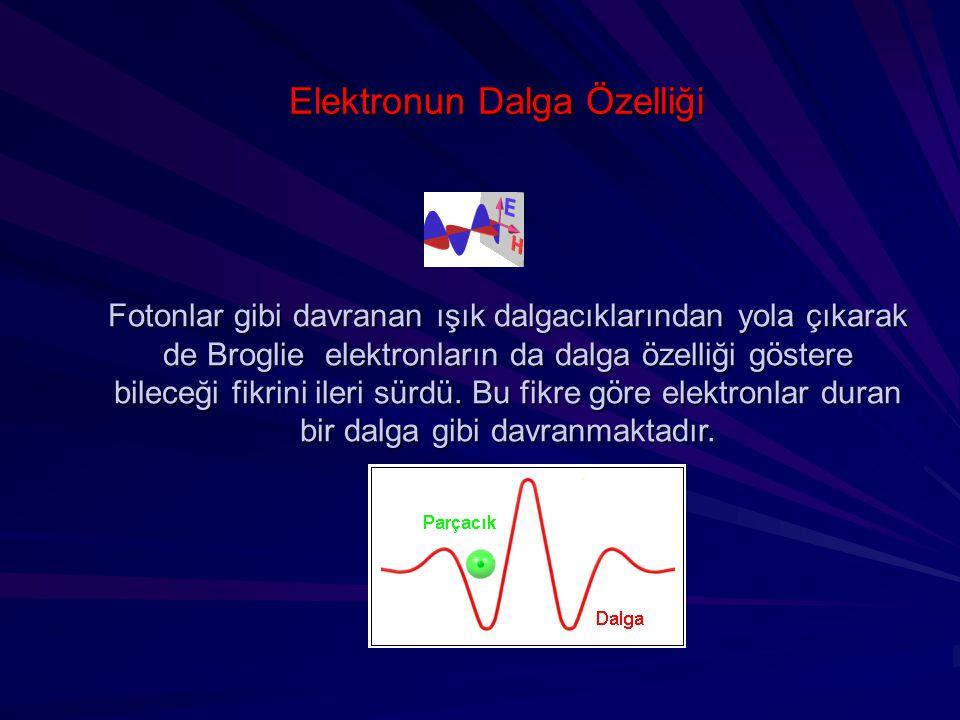 Elektronun Dalga Özelliği