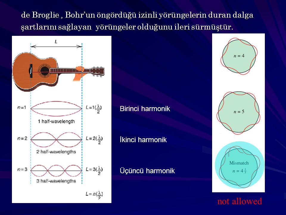 de Broglie , Bohr'un öngördüğü izinli yörüngelerin duran dalga şartlarını sağlayan yörüngeler olduğunu ileri sürmüştür.