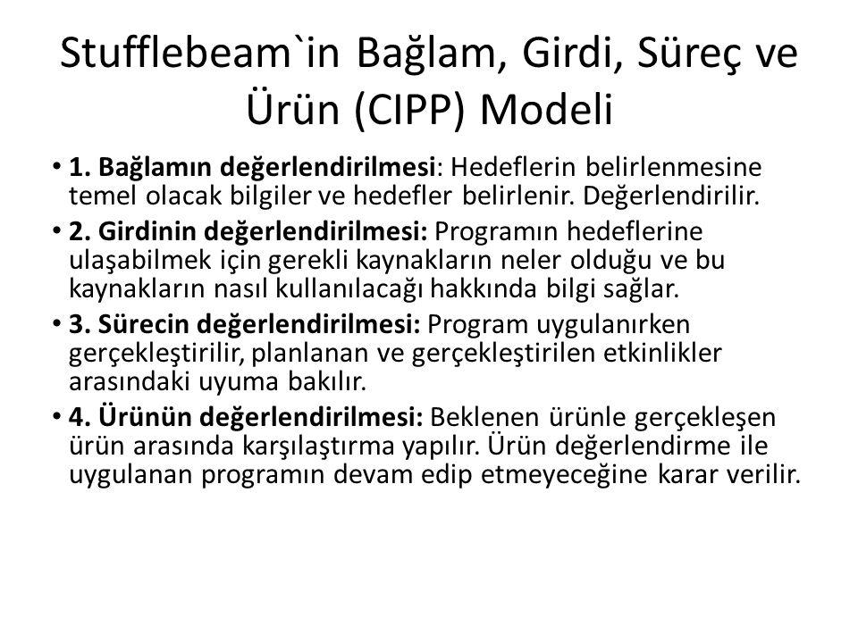Stufflebeam`in Bağlam, Girdi, Süreç ve Ürün (CIPP) Modeli