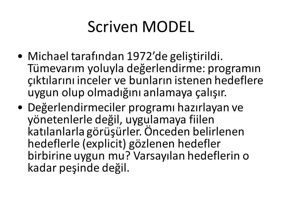 Scriven MODEL