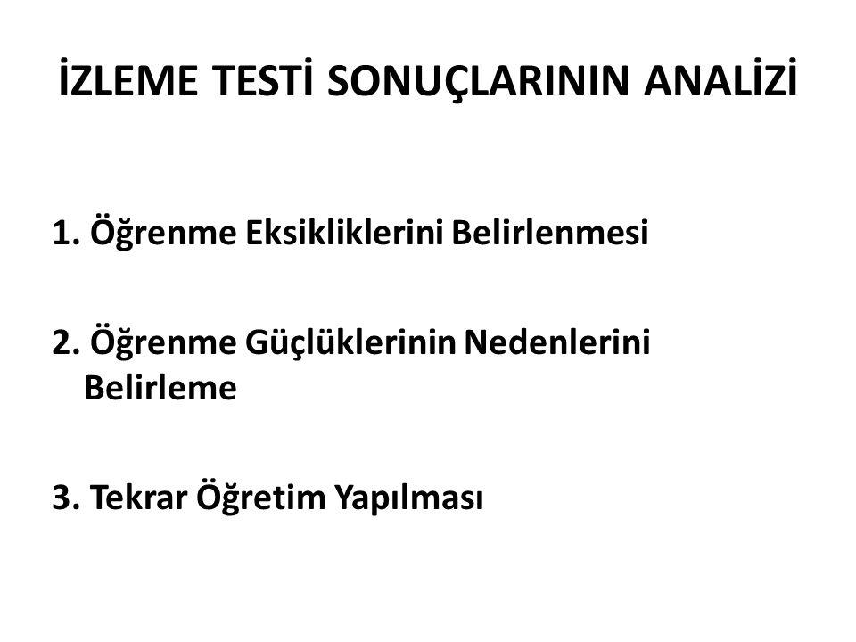 İZLEME TESTİ SONUÇLARININ ANALİZİ