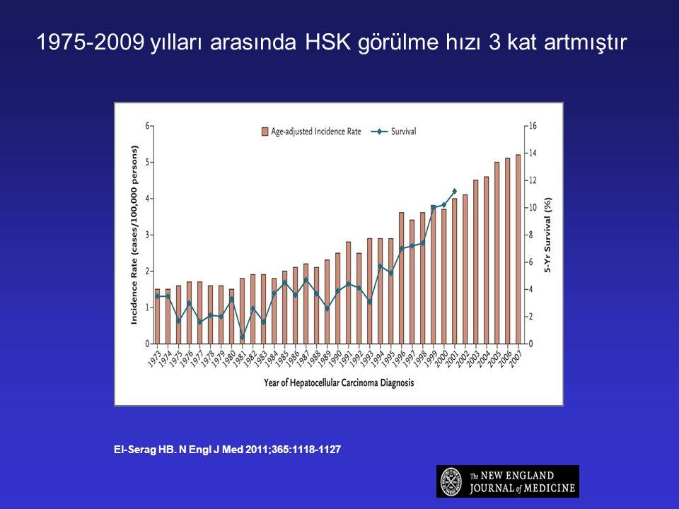 1975-2009 yılları arasında HSK görülme hızı 3 kat artmıştır