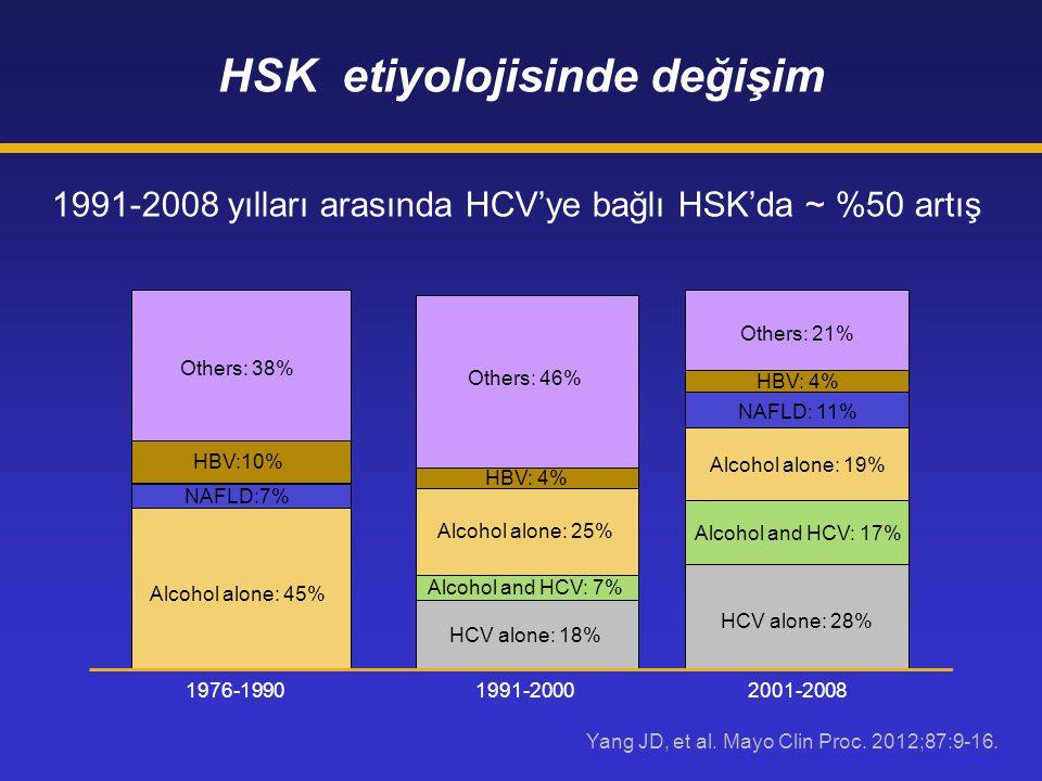 HSK etiyolojisinde değişim