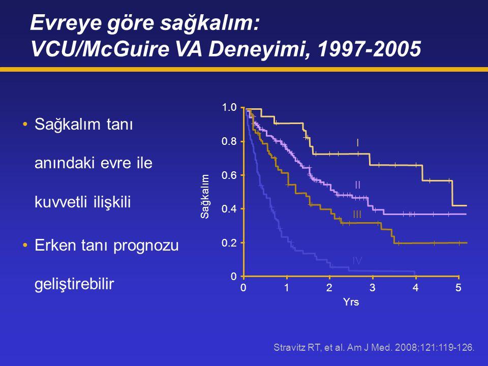 Evreye göre sağkalım: VCU/McGuire VA Deneyimi, 1997-2005