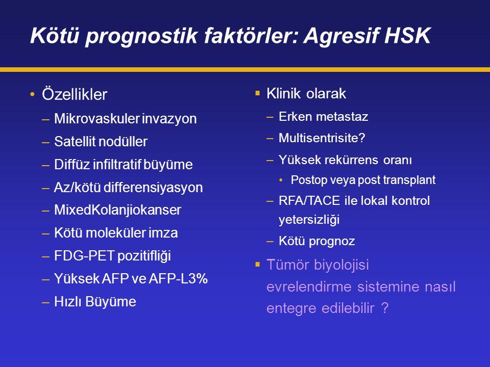 Kötü prognostik faktörler: Agresif HSK