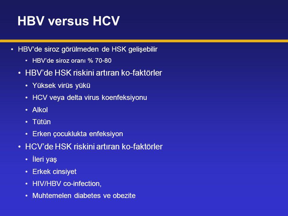 HBV versus HCV HBV'de HSK riskini artıran ko-faktörler