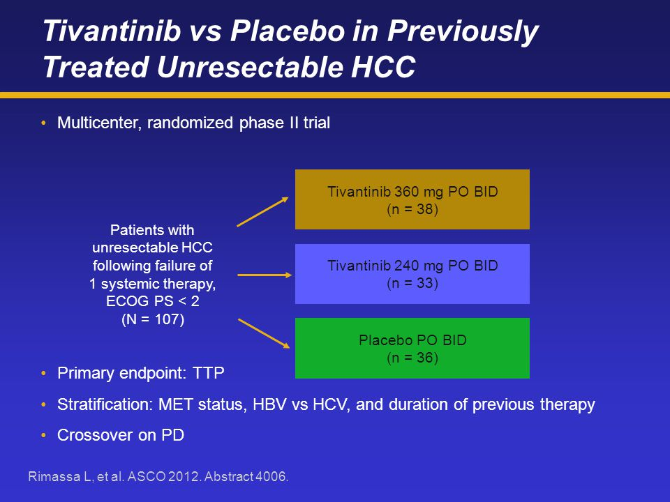 Tivantinib vs Placebo in Previously Treated Unresectable HCC