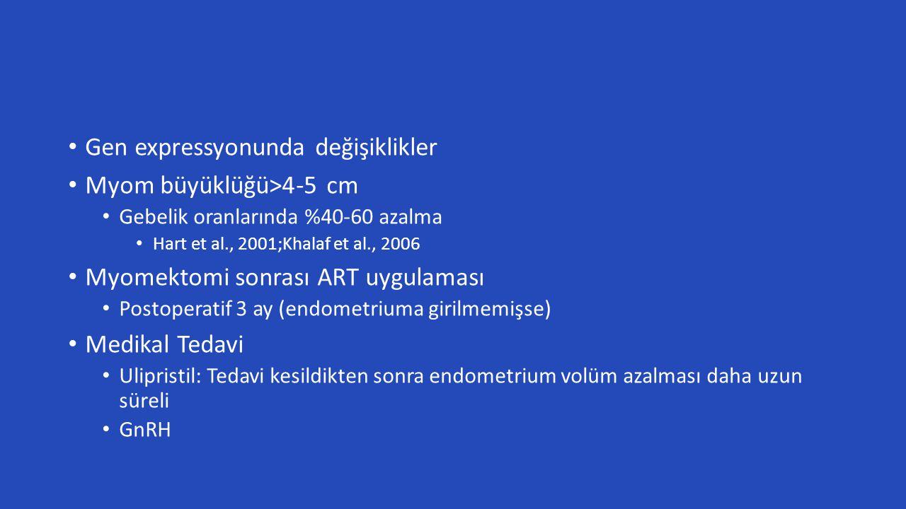 Gen expressyonunda değişiklikler Myom büyüklüğü>4-5 cm
