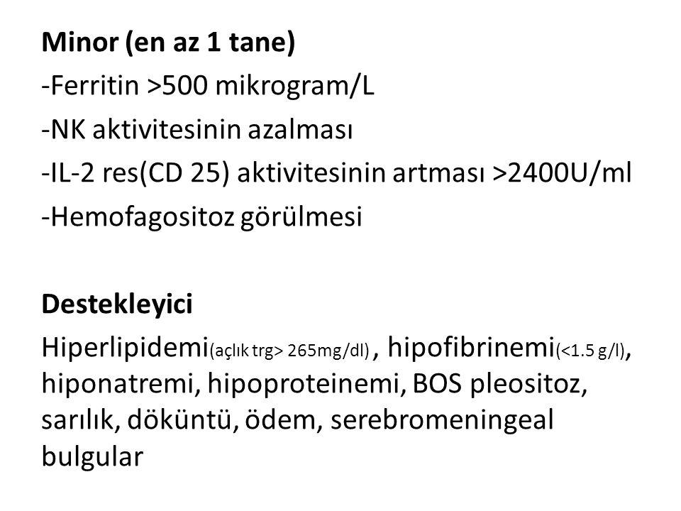 Minor (en az 1 tane) -Ferritin >500 mikrogram/L -NK aktivitesinin azalması -IL-2 res(CD 25) aktivitesinin artması >2400U/ml -Hemofagositoz görülmesi Destekleyici Hiperlipidemi(açlık trg> 265mg/dl) , hipofibrinemi(<1.5 g/l), hiponatremi, hipoproteinemi, BOS pleositoz, sarılık, döküntü, ödem, serebromeningeal bulgular