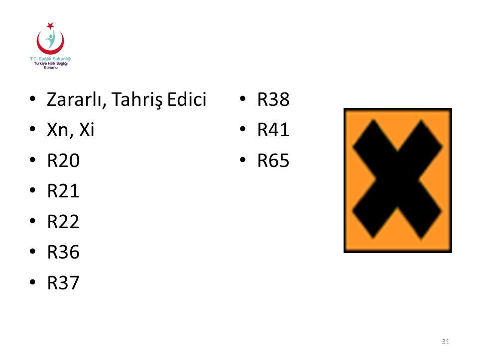 Zararlı, Tahriş Edici R38 Xn, Xi R41 R20 R65 R21 R22 R36 R37