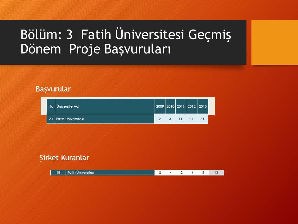 Bölüm: 3 Fatih Üniversitesi Geçmiş Dönem Proje Başvuruları