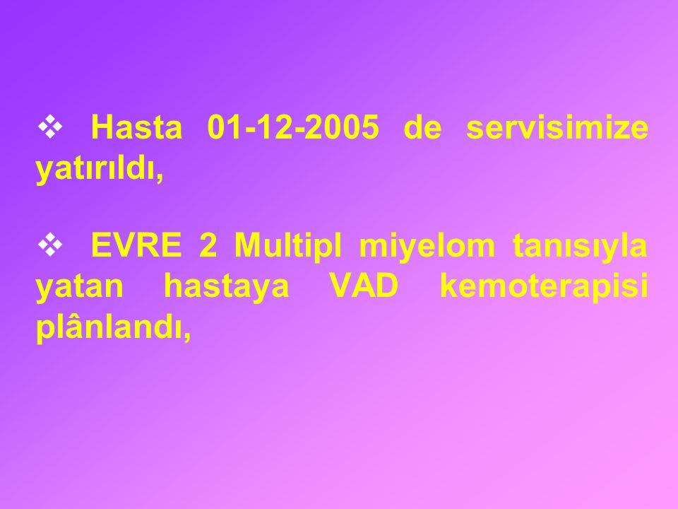 Hasta 01-12-2005 de servisimize yatırıldı,