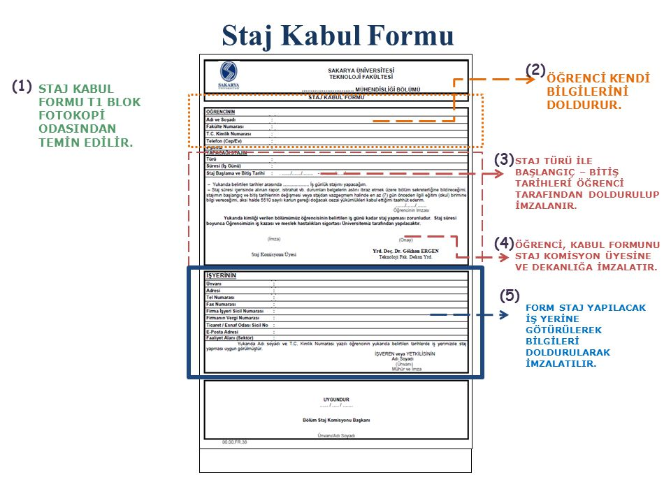 Staj Kabul Formu (2) (1) (3) (4) (5) ÖĞRENCİ KENDİ