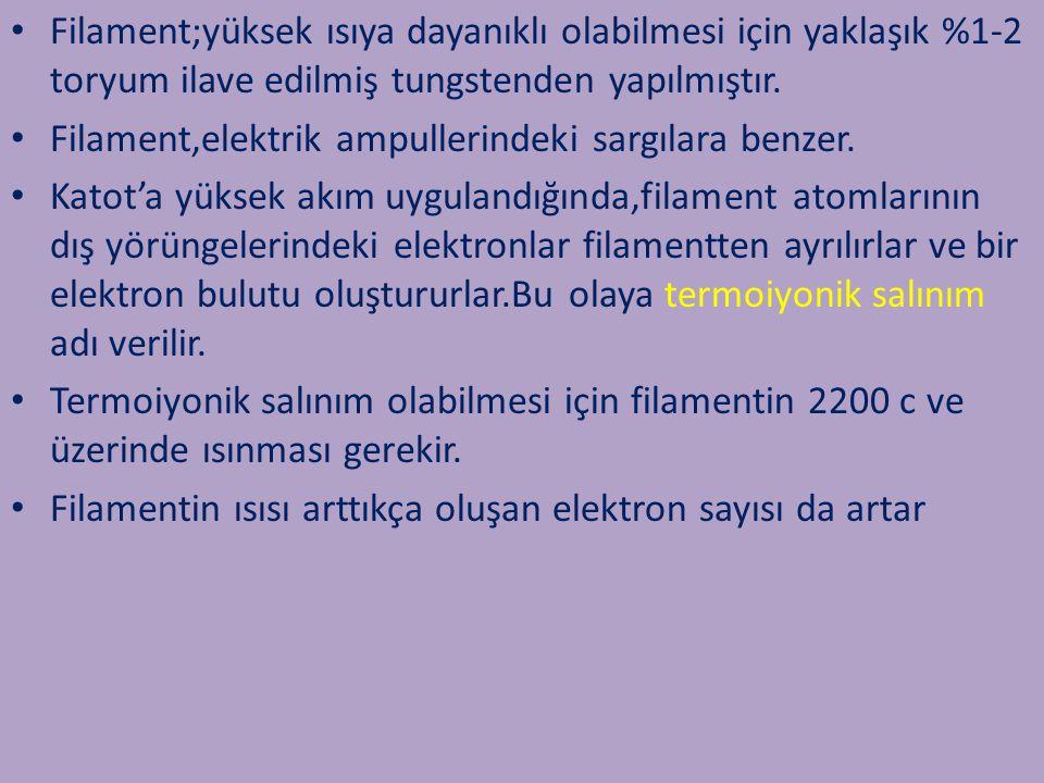 Filament;yüksek ısıya dayanıklı olabilmesi için yaklaşık %1-2 toryum ilave edilmiş tungstenden yapılmıştır.