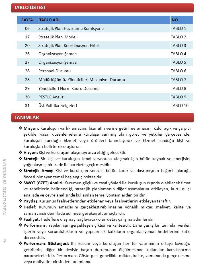 TABLO LİSTESİ TANIMLAR SAYFA TABLO ADI NO 06