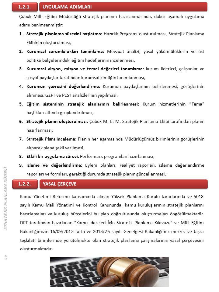UYGULAMA ADIMLARI 1.2.1. YASAL ÇERÇEVE 1.2.2.