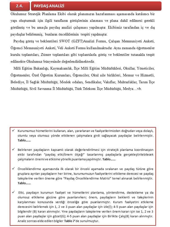 PAYDAŞ ANALİZİ 2.4.