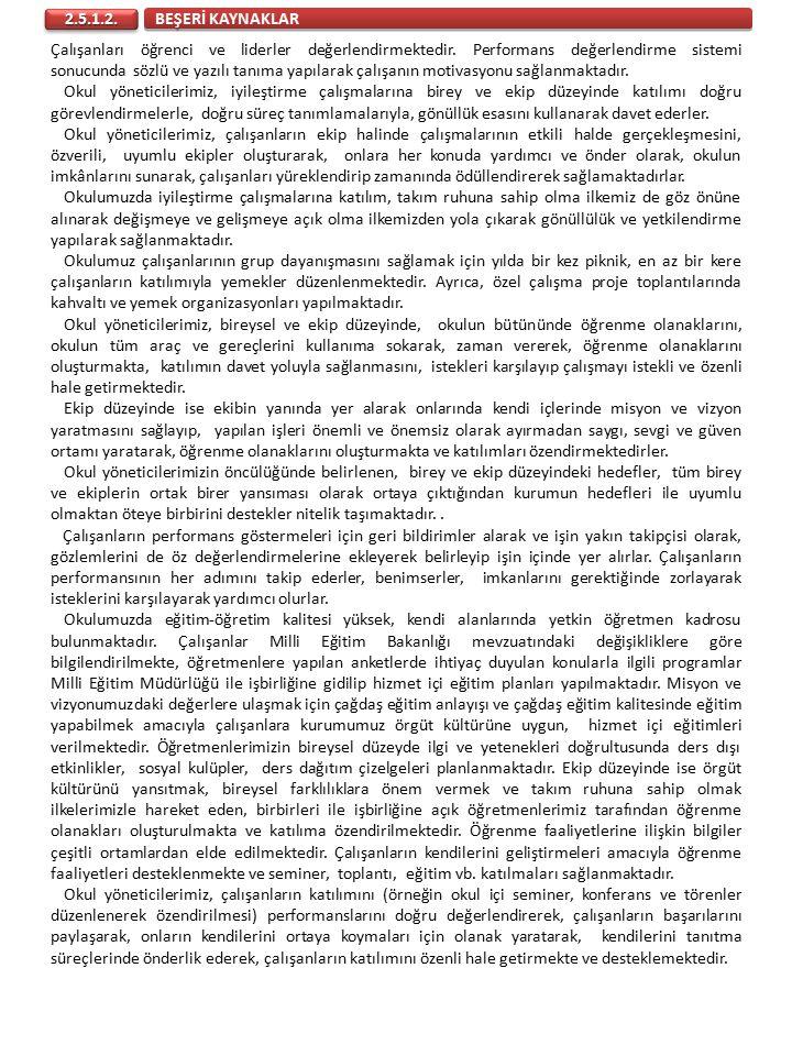 BEŞERİ KAYNAKLAR 2.5.1.2.