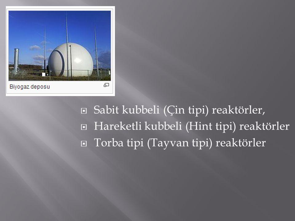 Sabit kubbeli (Çin tipi) reaktörler,