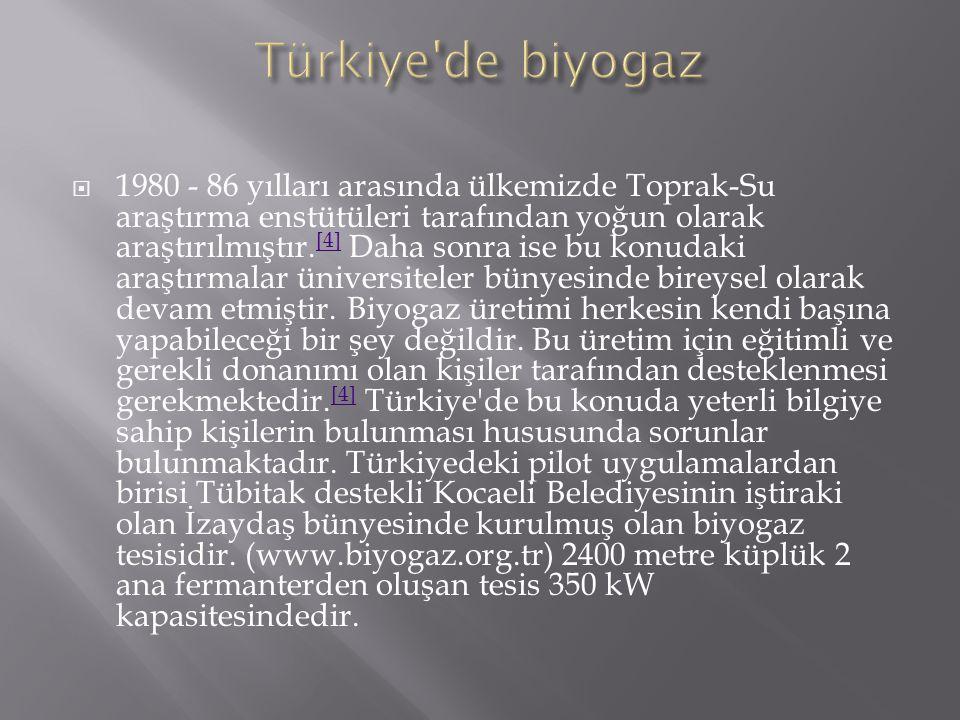 Türkiye de biyogaz