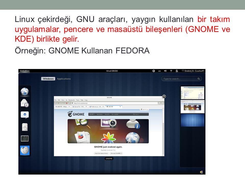 Linux çekirdeği, GNU araçları, yaygın kullanılan bir takım uygulamalar, pencere ve masaüstü bileşenleri (GNOME ve KDE) birlikte gelir.