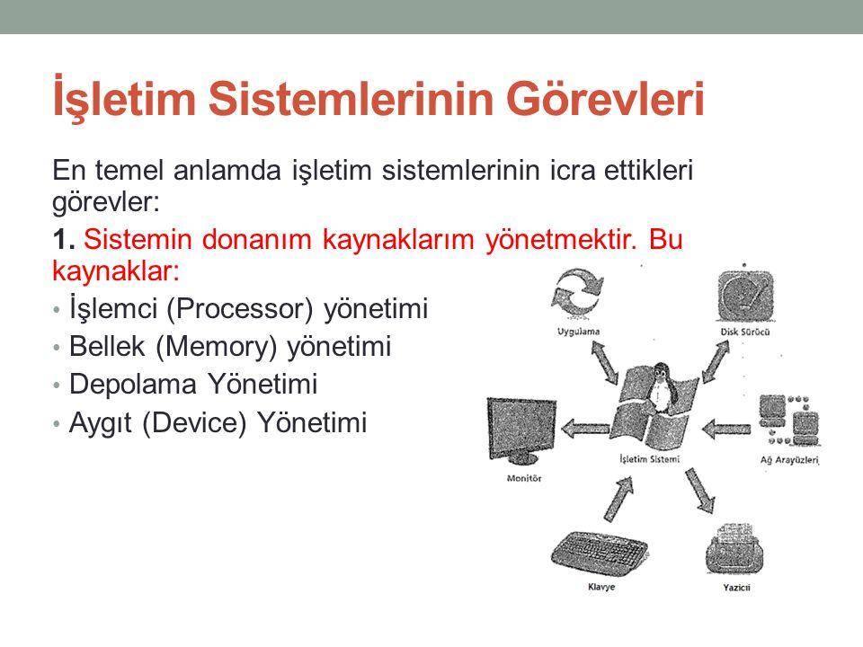 İşletim Sistemlerinin Görevleri