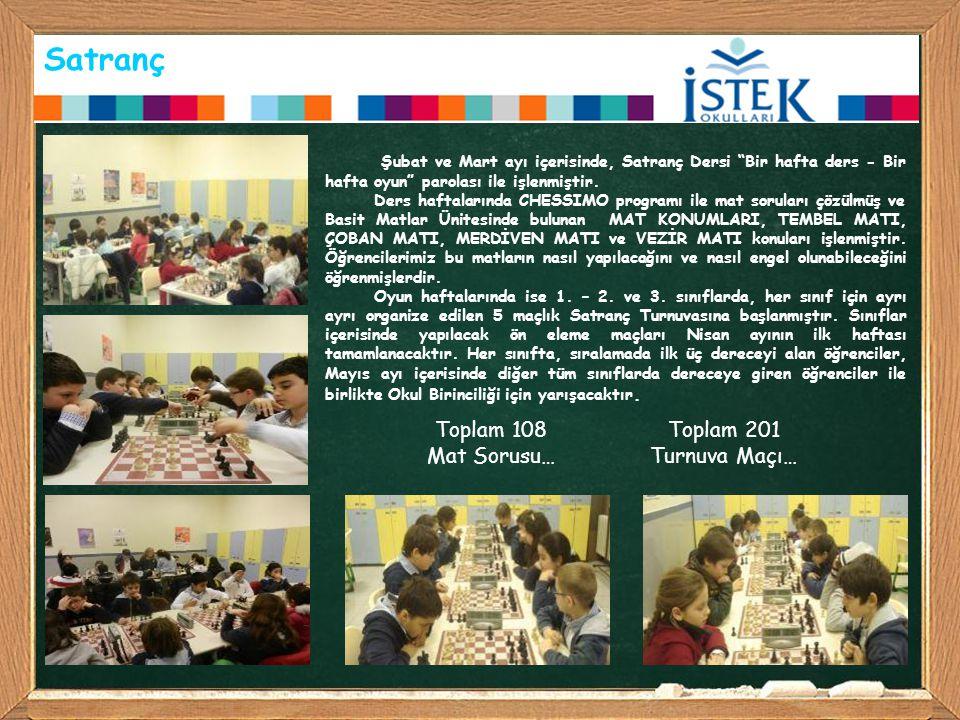 Satranç Toplam 108 Mat Sorusu… Toplam 201 Turnuva Maçı…