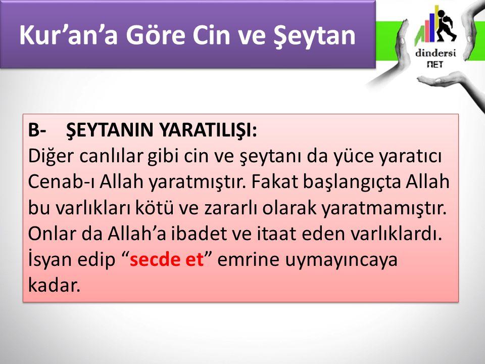 Kur'an'a Göre Cin ve Şeytan