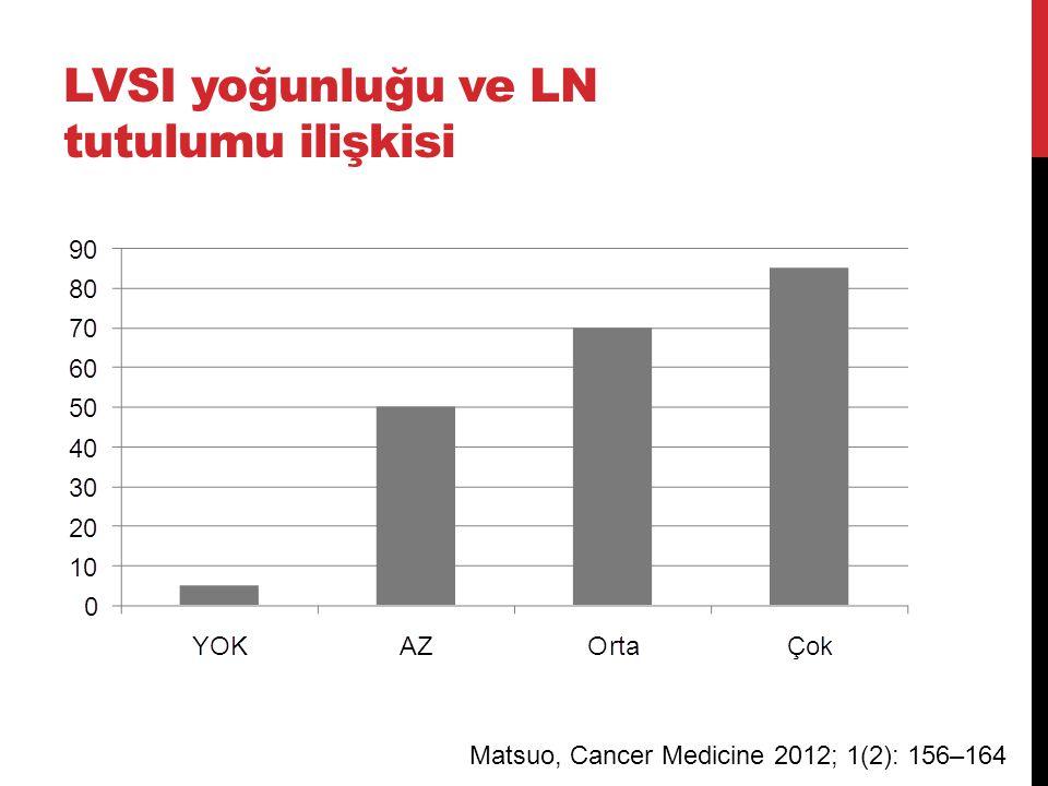 LVSI yoğunluğu ve LN tutulumu ilişkisi