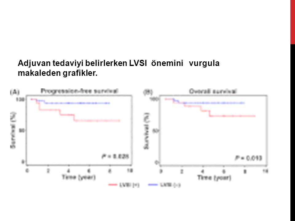 Adjuvan tedaviyi belirlerken LVSI önemini vurgula makaleden grafikler.