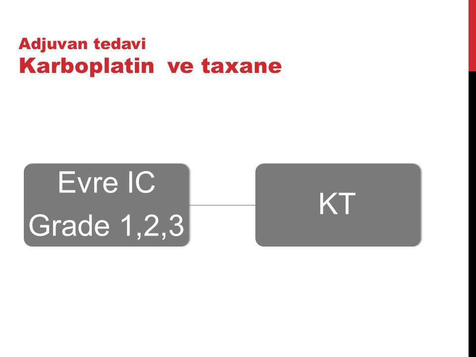 Adjuvan tedavi Karboplatin ve taxane