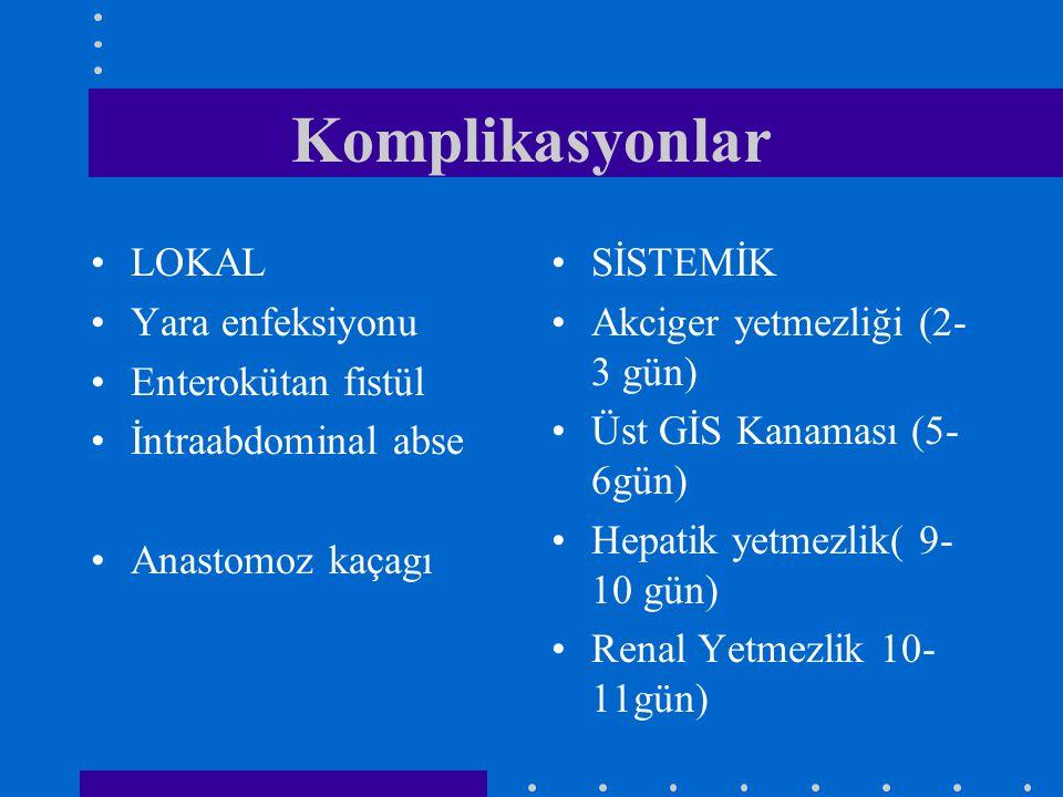 Komplikasyonlar LOKAL Yara enfeksiyonu Enterokütan fistül