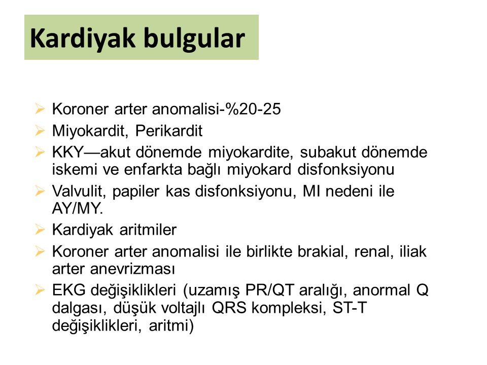 Kardiyak bulgular Koroner arter anomalisi-%20-25