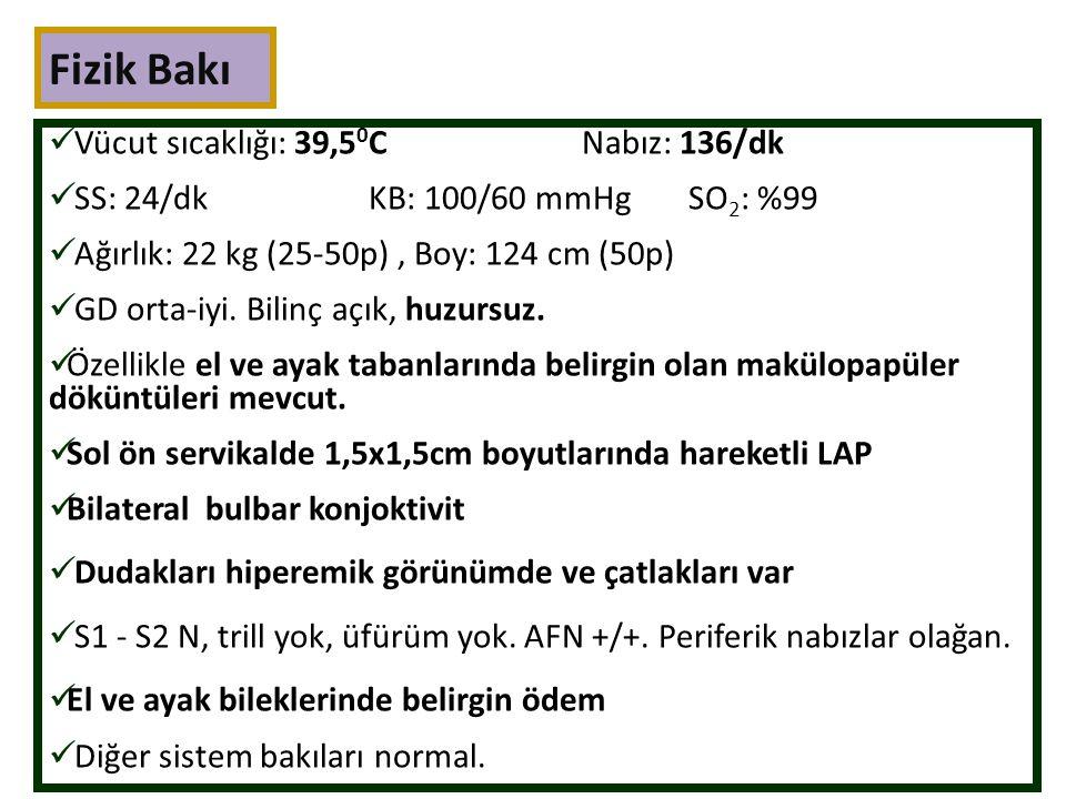 Fizik Bakı Vücut sıcaklığı: 39,50C Nabız: 136/dk