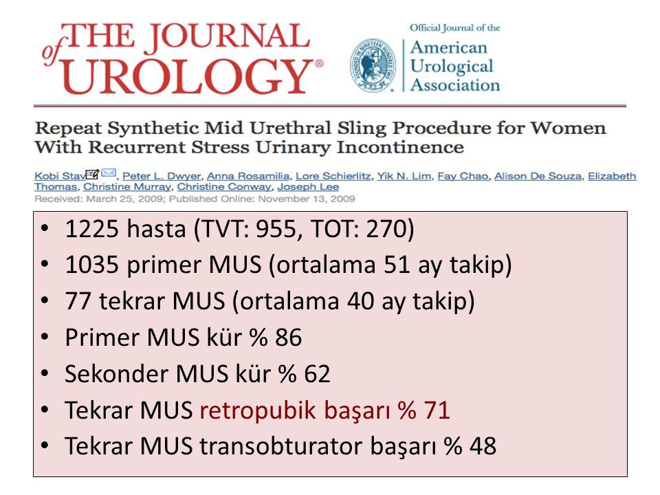 1225 hasta (TVT: 955, TOT: 270) 1035 primer MUS (ortalama 51 ay takip) 77 tekrar MUS (ortalama 40 ay takip)