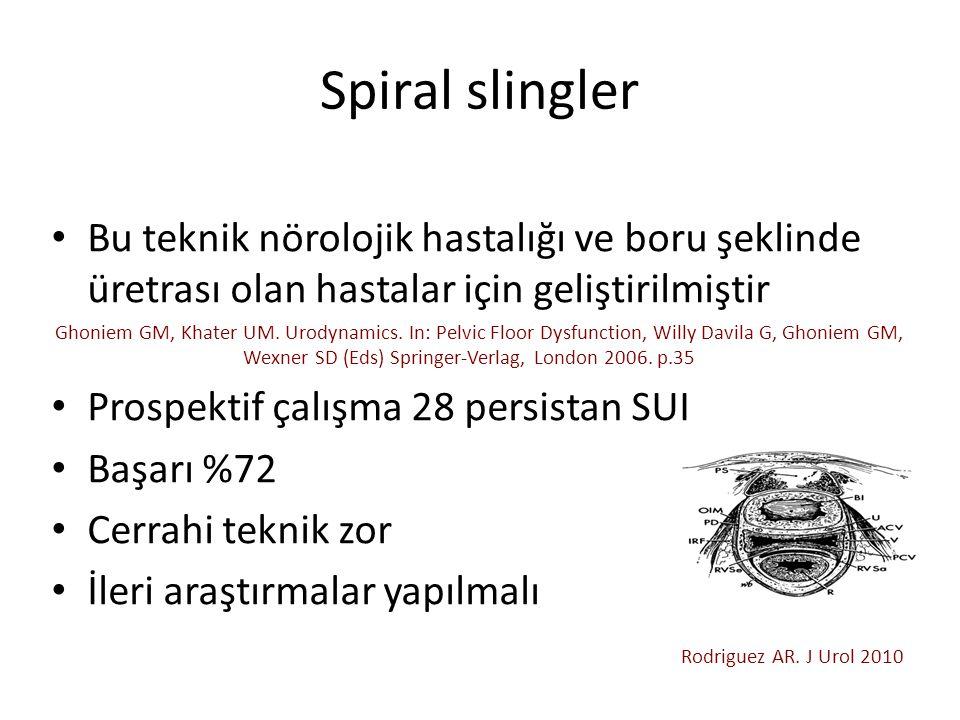 Spiral slingler Bu teknik nörolojik hastalığı ve boru şeklinde üretrası olan hastalar için geliştirilmiştir.