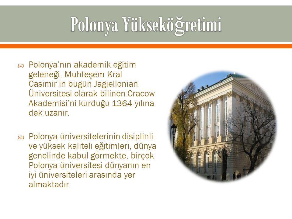 Polonya Yükseköğretimi