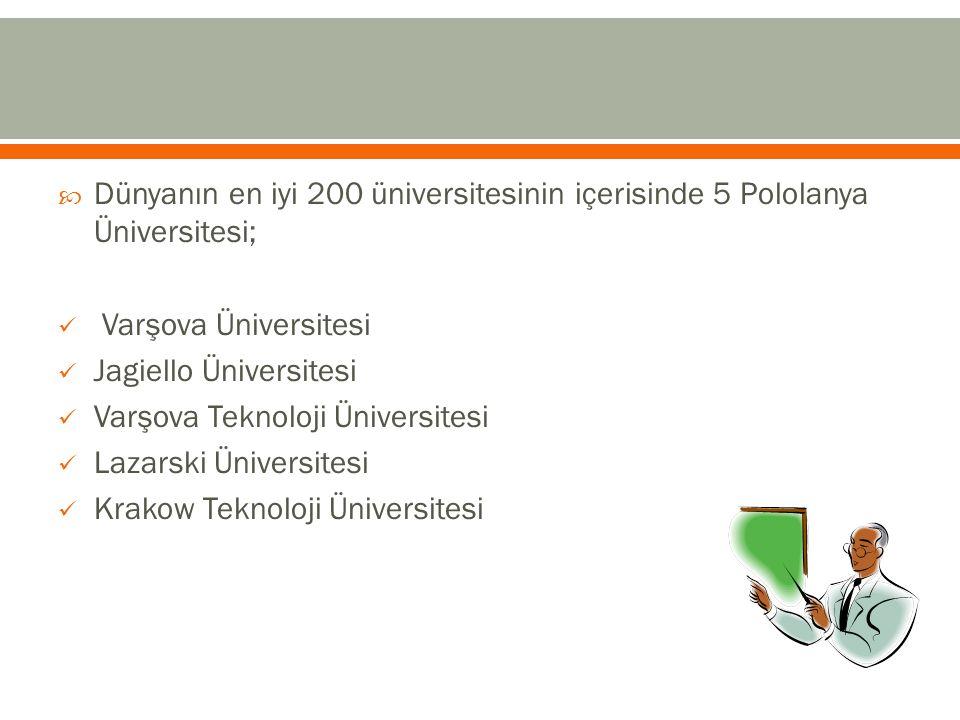 Dünyanın en iyi 200 üniversitesinin içerisinde 5 Pololanya Üniversitesi;