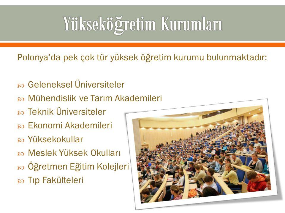 Yükseköğretim Kurumları