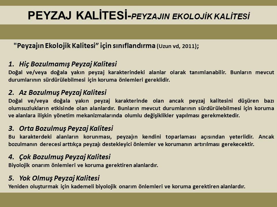 PEYZAJ KALİTESİ-PEYZAJIN EKOLOJİK KALİTESİ
