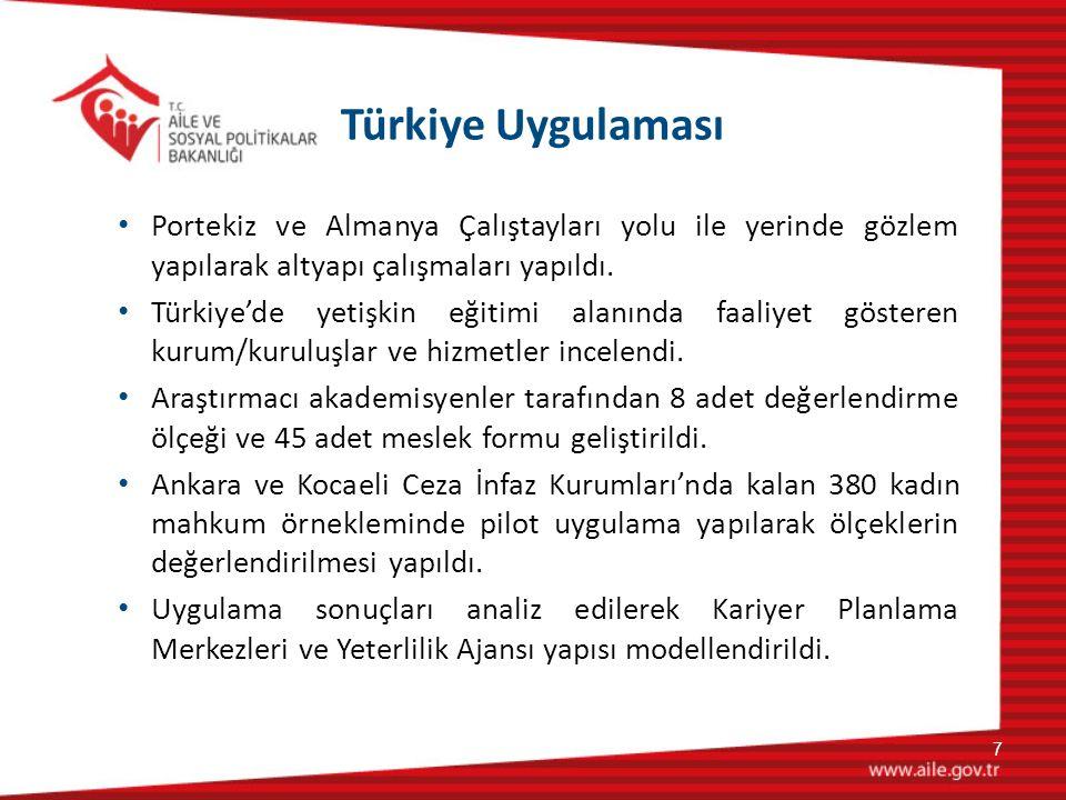Türkiye Uygulaması Portekiz ve Almanya Çalıştayları yolu ile yerinde gözlem yapılarak altyapı çalışmaları yapıldı.