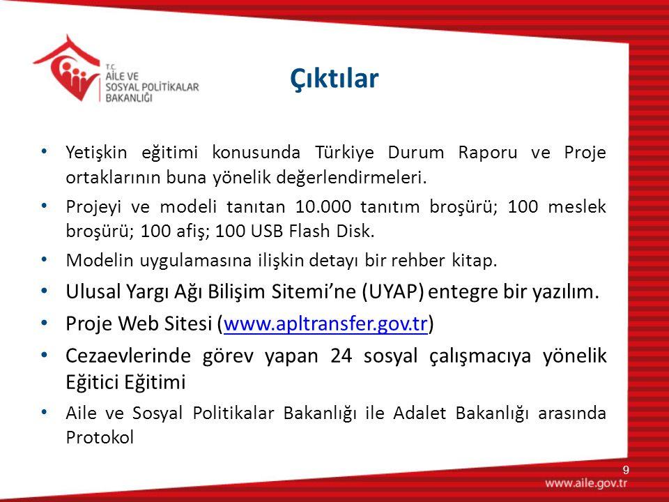 Çıktılar Yetişkin eğitimi konusunda Türkiye Durum Raporu ve Proje ortaklarının buna yönelik değerlendirmeleri.