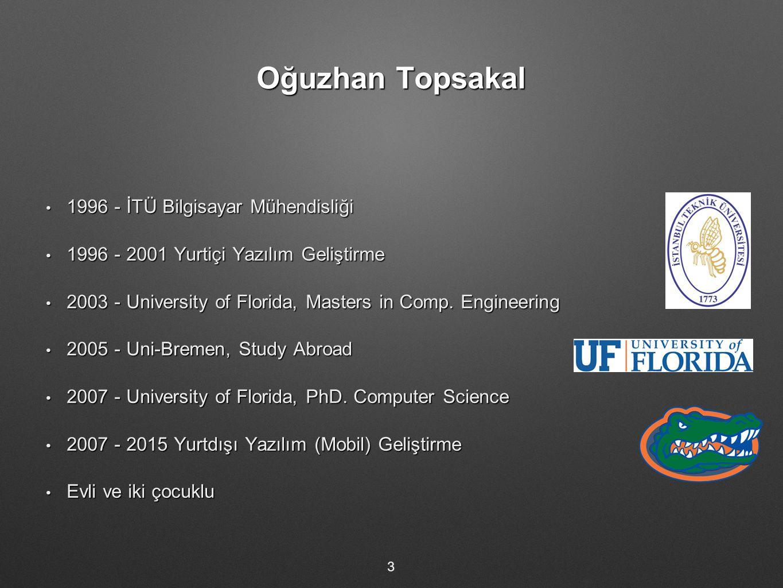 Oğuzhan Topsakal 1996 - İTÜ Bilgisayar Mühendisliği