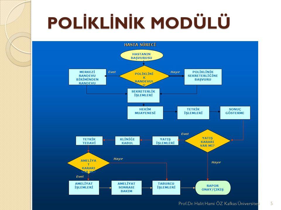 POLİKLİNİK MODÜLÜ Prof.Dr. Halit Hami ÖZ Kafkas Üniversitesi