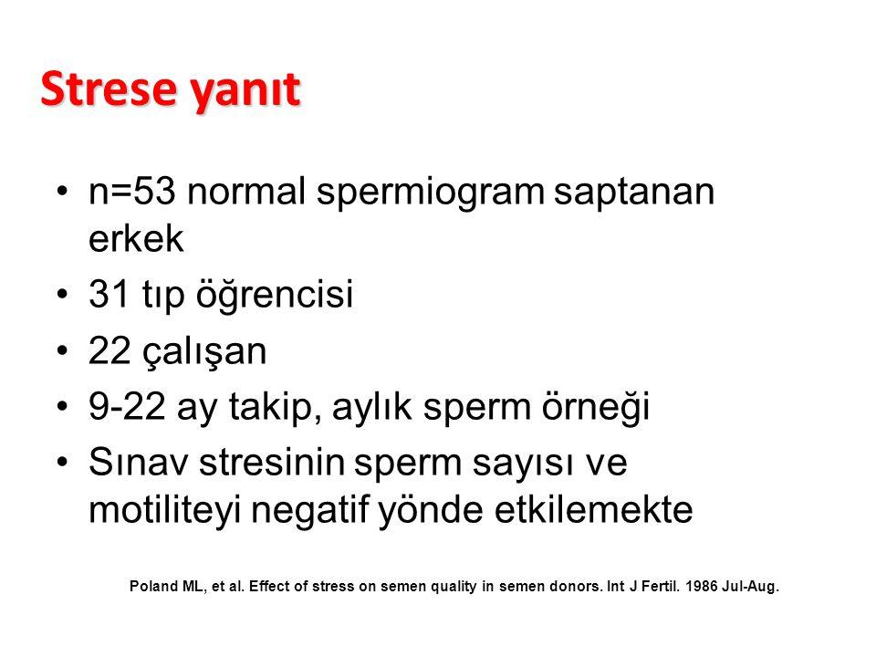 Strese yanıt n=53 normal spermiogram saptanan erkek 31 tıp öğrencisi